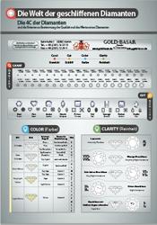 die_4c_der_diamant2_infografik_gold_basar